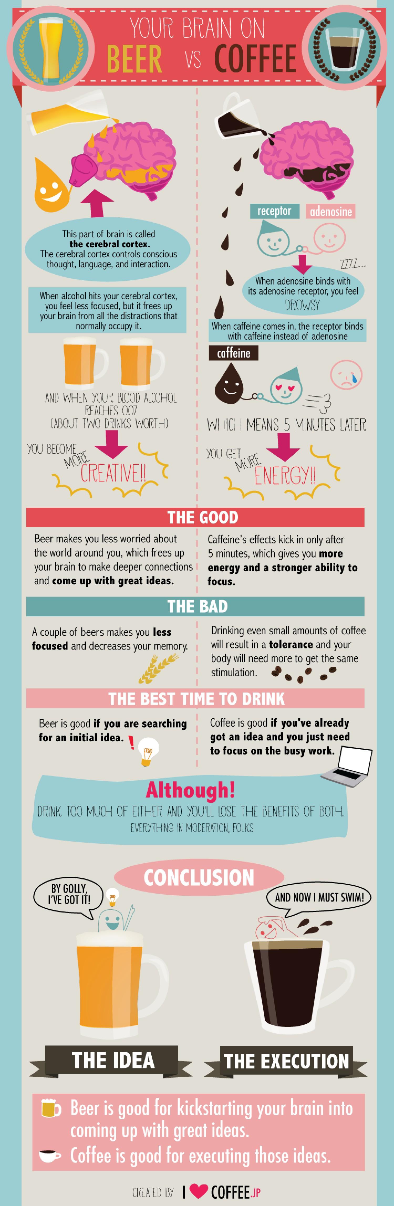 infografía-cerebro-café-cerveza-queith-katherine-montero